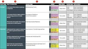 Calendar Formats 10 Free Content Strategy Editorial Calendar Templates Builtvisible