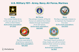 U S Military 101 Army Navy Air Force Marines And Coast