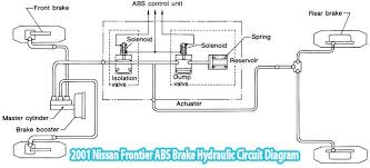 2003 nissan altima speaker wiring diagram wirdig diagram nissan maxima fuse box diagram 3rd brake light replacement
