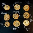 a drinkable chocolate chip cookie experiment