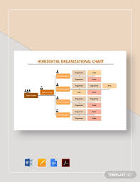 Horizontal Organizational Chart Template Word Google