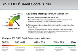 Credit Score Range Chart 2014 Free Credit Scores For All Discover Edition
