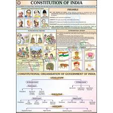 Constitution Of India Chart 70x100cm