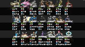 Overwatch Counters And Synergies Cheat Sheets Album On Imgur