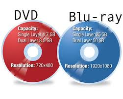 dvd vs cd everything you should know about blu ray and dvd