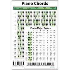 Melodica Chords Chart