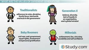 workplace values assessment generational values in the workplace differences and dominant