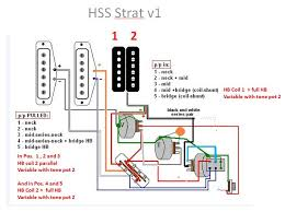 les strat concept (hss) guitarnutz 2 Strat Hss Wiring 5 Way Switch Diagram using this on my strat for a month i realize that is is to much option and also the nice easy switch from hb to single coil mode was gone! i need Fender 5-Way Switch Wiring Diagram