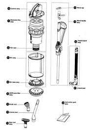 Dyson Suction Power Chart 30 Best Evolo Images Air Pollution Nuclear Winter Best