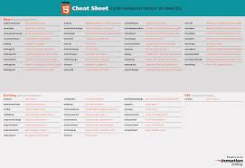 java data structures cheat sheet html5 sue brandreths learning resources