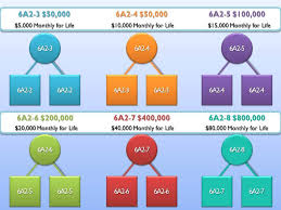 Enagic Compensation Plan Chart Work With Laura Ellen How To Make 5 000 00 A Month For