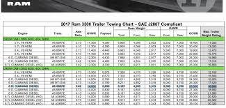 46 Fresh Go Kart Gear Ratio Chart Home Furniture