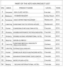 kitchen tools list full size of restaurant kitchen equipment list attractive restaurant kitchen equipment kitchen tools kitchen tools list