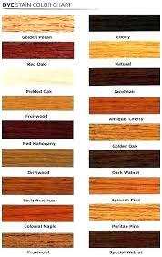 Furniture Stain Colors Chart Saman Wood Stain Colour Chart Www Bedowntowndaytona Com