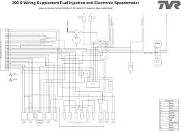 wiring diagrams page 1 s series pistonheads norman