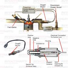how to buy an oxygen sensor bosch 4 wire universal o2 sensor instructions at O2 Sensor Wiring Color Codes