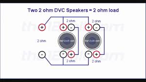 2 ohm speaker wiring diagram wiring diagram schematics subwoofer wiring instructions tutorial