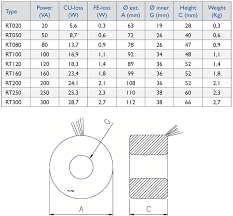 products when performance matters dimension drawings
