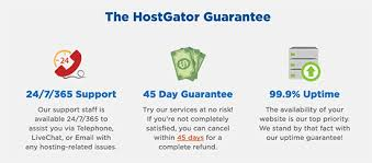 Hostgator Customer Support Hostgator Review 2019 Quality Speed Tests With Screenshots