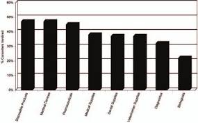 Amcor Pallet Pattern Chart Flexible Packaging Association State Of The Industry Report Pdf