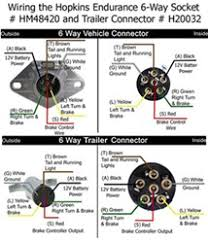 will the hopkins 6 way trailer connector work with the hopkins 7 pin trailer harness wiring diagram at Hopkins Trailer Adapter Wiring Diagram