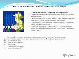 Презентация на тему Выполнила Шредер Анастасия группа и  3 Оплата