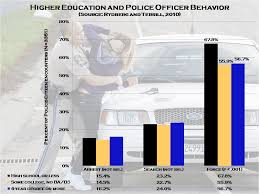 requiring officers to have college degrees could reduce racist educational diversity in police force
