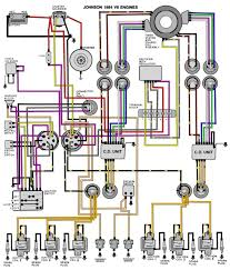 1996 johnson 150 wiring diagram schematic basic wiring diagram \u2022 Simple Schematic Diagram 1990 johnson 150 wiring diagram free picture library of wiring rh sv ti com schematic circuit diagram 262b wiring schematic for a