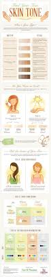 find your true skin tone 13 best makeup tutorials and infographics for beginners