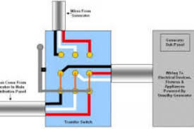 200 manual transfer switch wiring diagram wiring diagram generac manual transfer switch wiring diagram at Generator Manual Transfer Switch Wiring Diagram