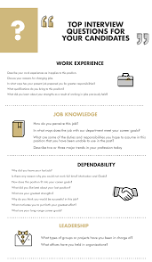Motivation Interview Questions Interview Questions Human Resources