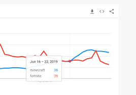 Does Pewdiepie Deserve Credit For Minecrafts Resurgence