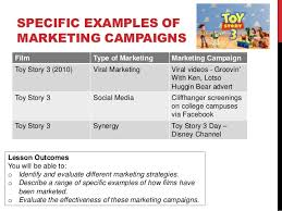marketing essay 5 specific examples of marketing