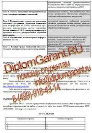 Темы для дипломных работ по информационным технологиям и связи Темы дипломных работ по информатике