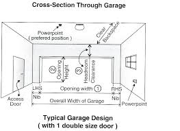 double garage door size minimum required measurements sizes south africa