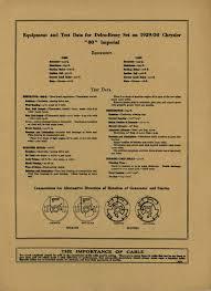 1929 1930 chrysler imperial wiring diagram larger printable version
