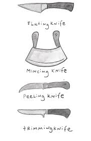 Of Kitchen Different Types Of Knives An Illustrated Guide