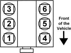 2011 ford edge firing order vehiclepad 2008 ford edge firing solved diagram of the firing order 2 5 liter fixya