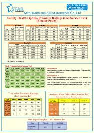Live Chennai Star Health And Allied Insurance Health