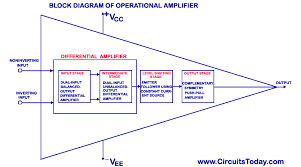 block diagram of operational amplifier op amp