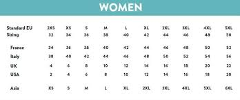 Asian Clothing Size Chart To Us Size Charts Size Chart Chart Women