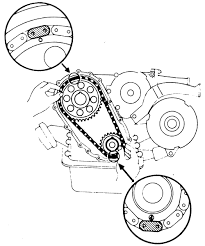 Repair Guides | Engine Mechanical | Timing Chain And Sprockets ...