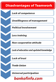 Disadvantages Of Teamwork Advantages And Disadvantages Of Teamwork