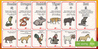 Have you ever wondered why the chinese new year animals are the order they are? Chinese New Year Animals Traits Posters Teacher Made