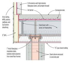 to keep the steel frame and concrete slab for the first occupied floor thermally isolated from