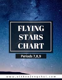 Star Chart Book Flying Star Charts Periods 7 8 9 Althea Feng Shui