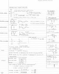 ou coe rf cafe circuits cheat sheets diodes and recitfiers by michael nash