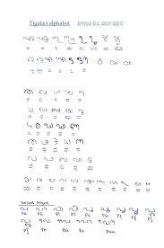 File Tigalari Script Chart Jpg Wikimedia Commons
