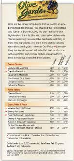 Olive Garden Nutrition Information Garden And Modern House