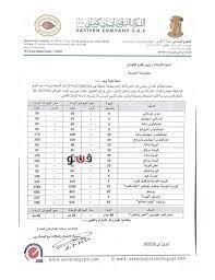 اسعار السجائر فى مصر.. القائمة الكاملة لاسعار السجائر والمعسل والسيجار -  بوابة فيتو